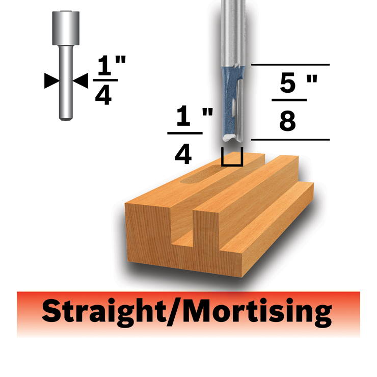 85221MC 1/4 In. x 5/8 In. Carbide-Tipped Double-Flute Straight Router Bit