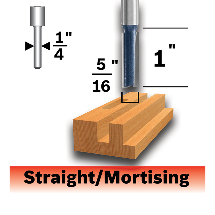 85224MC 5/16 In. x 1 In. Carbide-Tipped Double-Flute Straight Router Bit