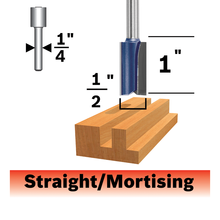 85227MC 1/2 In. x 1 In. Carbide-Tipped Double-Flute Straight Router Bit