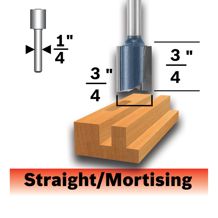 85232MC 3/4 In. x 3/4 In. Carbide-Tipped Double-Flute Straight Router Bit