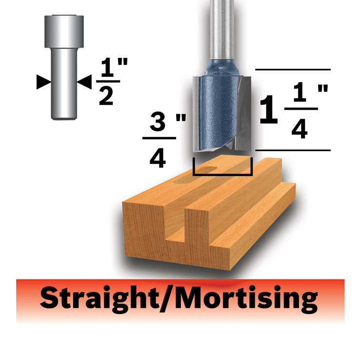 85265MC 3/4 In. x 1-1/4 In. Carbide-Tipped Double-Flute Straight Router Bit