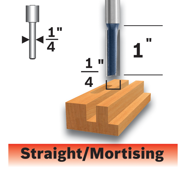 85613MC 1/4 In. x 1 In. Carbide-Tipped Double-Flute Straight Router Bit