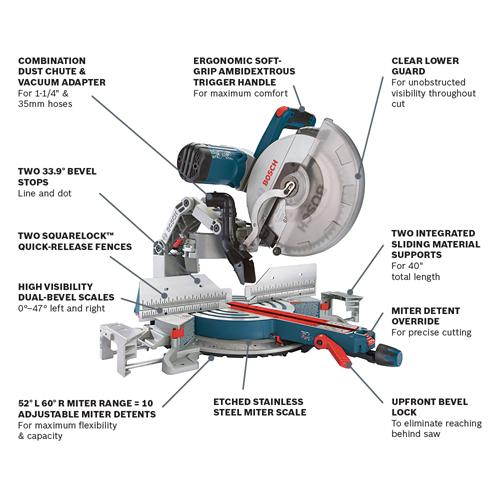 pour semistationäre scies circulaires adapté pour GCM 12 Bosch anthères avec adaptateur