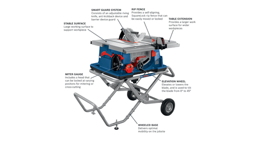 Main 2 - Bosch 4100XC 10 in Worksite Table Saw with Gravity-Rise Wheeled Stand, 15 Amp - CBS BAHAMAS LTD