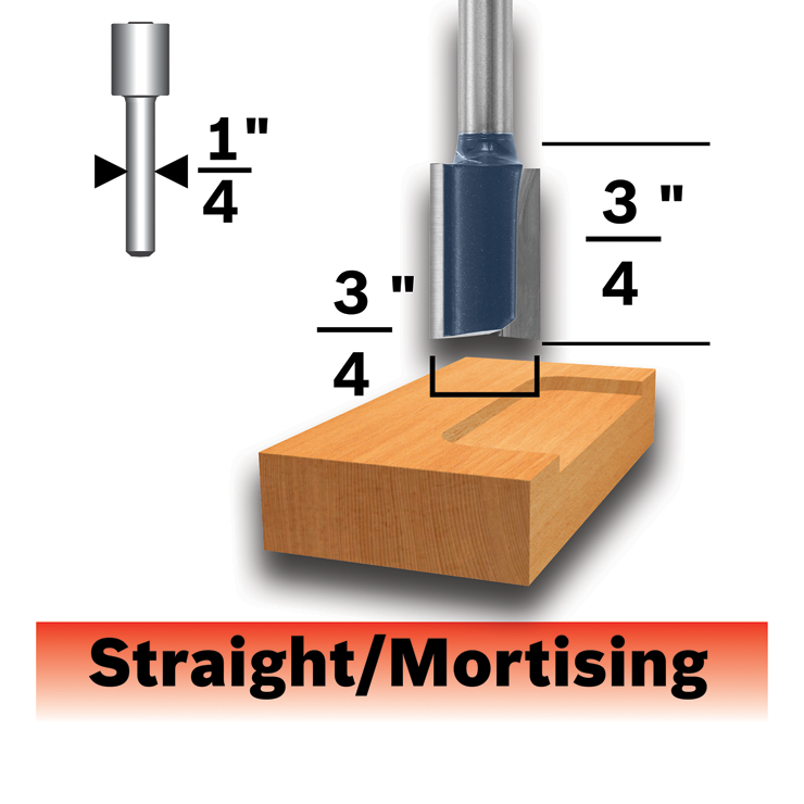 85248MC 3/4 In. x 3/4 In. Carbide-Tipped Hinge Mortising Router Bit