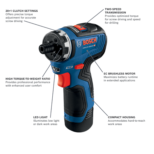 2.0 Ah Batteries Hex Two-Speed Screwdriver Kit with Bosch GSR12V-300HXB22 12V Max Brushless 1//4 in 2